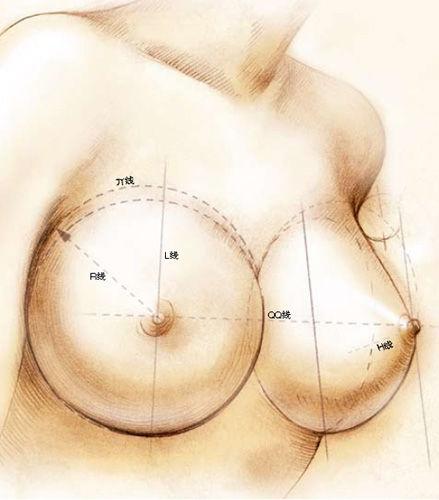 <b>乳头内陷给女人带来的四大隐患</b>