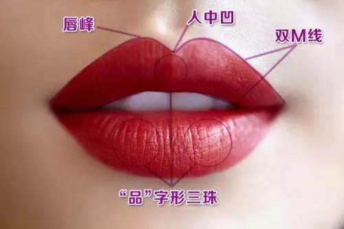 唇峰整形是否有后遗症